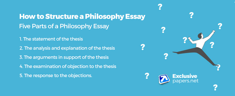How to Structure a Philosophy Essay