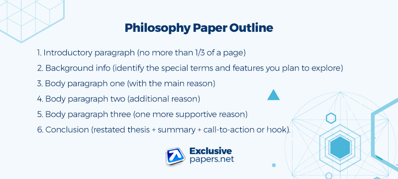Philosophy Paper Outline